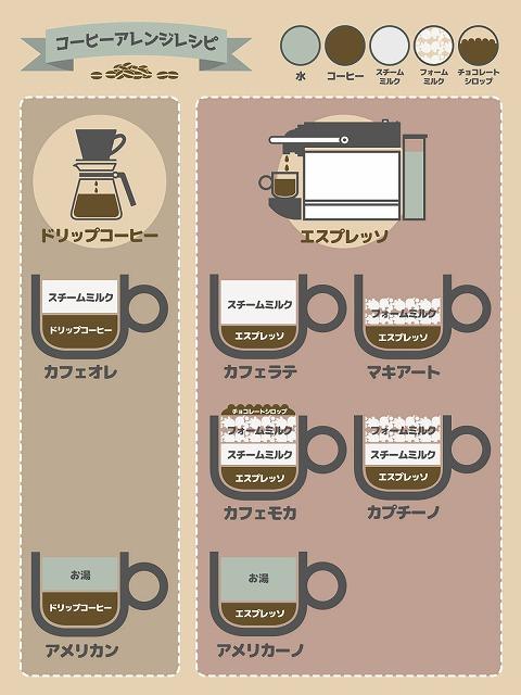 CafeRecipe00